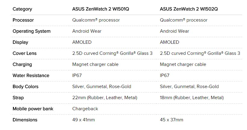 zenwatch-features